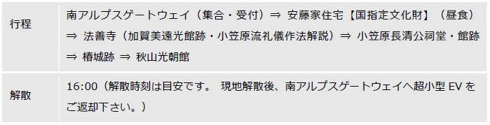 第三回・甲斐源氏と小笠原流礼法